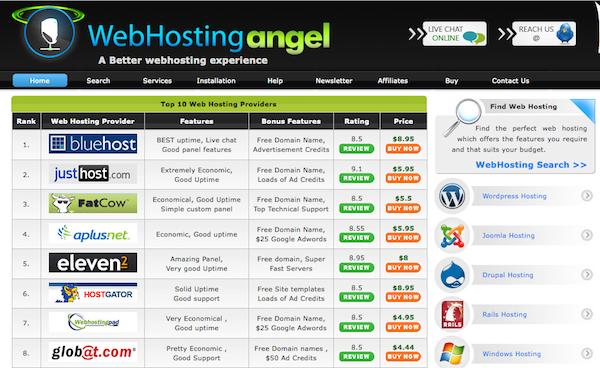 webhostingangel